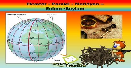 Ekvator paralel meridyen enlem boylam