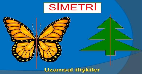 Simetri - Uzamsal İlişkiler