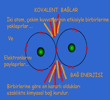 Atomlar arası kimyasal bağlar