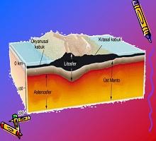 Jeolojik devirler