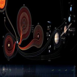 Uzayın derinlikleri