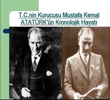 Atatürk Kronolojisi