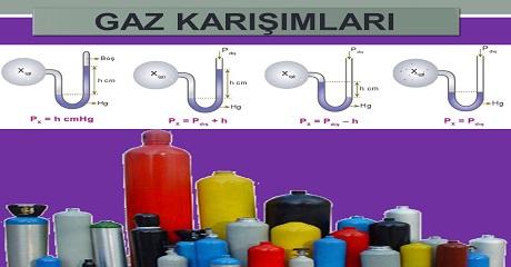 Gaz karışımları - Fen bilimleri